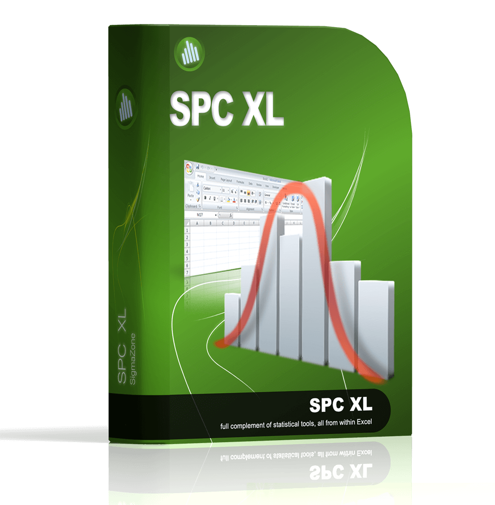 six sigma products group